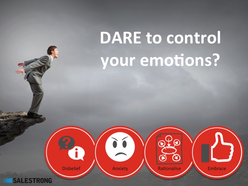 Controlling Feedback Emotions