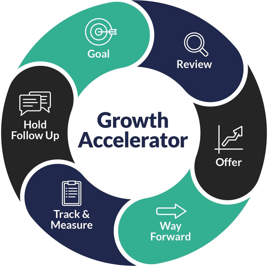 Growth Accelerator